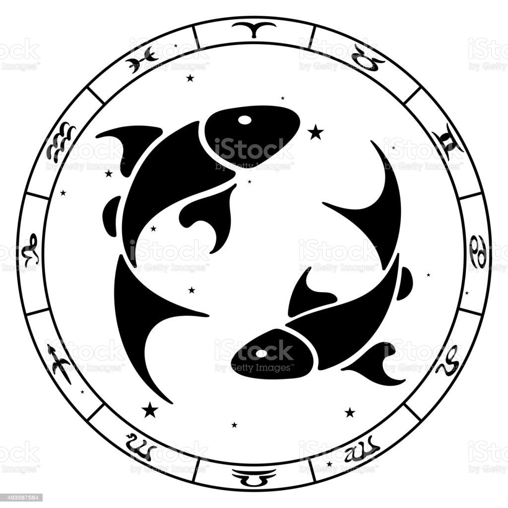 Знак зодиака рыбы, характеристика рыбы знака зодиака, даты