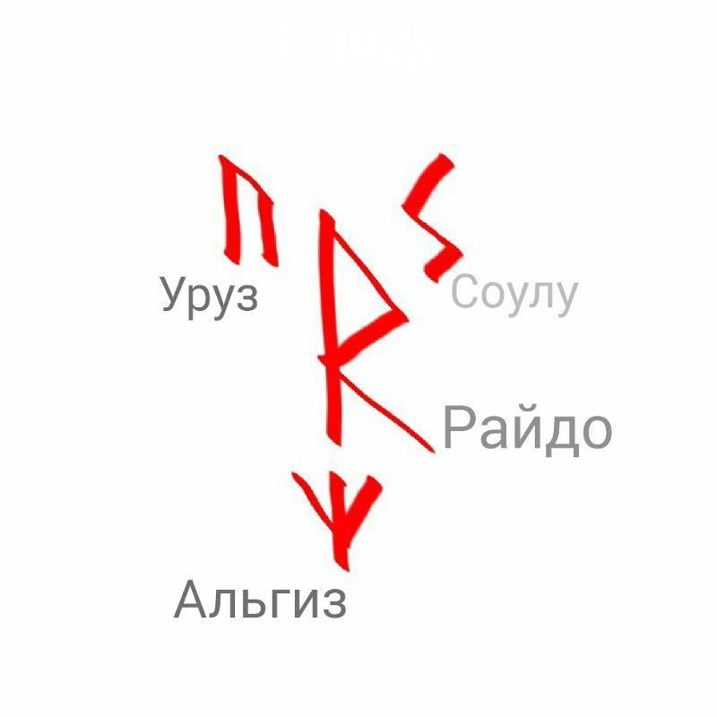 Сочетание рун и их значение. таблица сочетания рун   магия