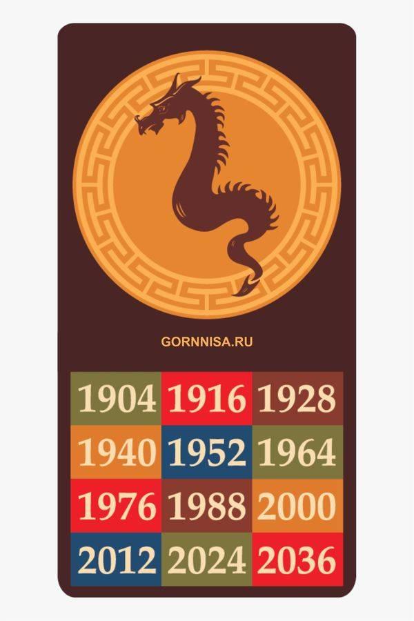 Овен. гороскоп на февраль 2012 года для овнов от павла глобы