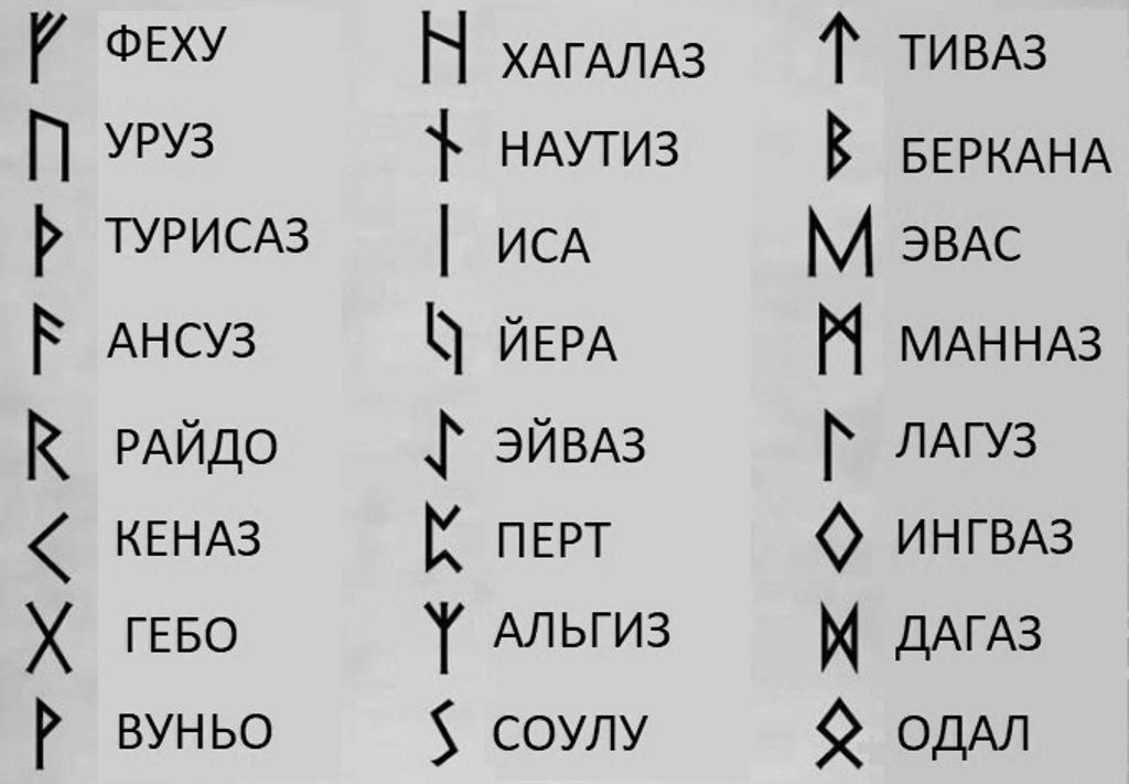 Руна одал: значение в обычном и перевернутом положении, у славян и в гаданиях.