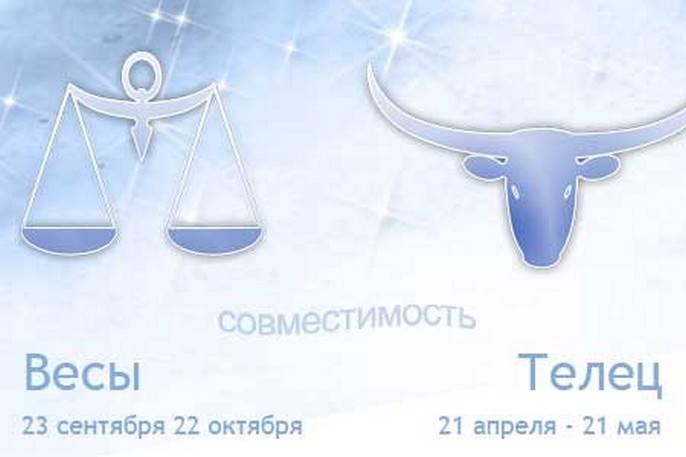 Весы мужчина: характеристика знака зодиака