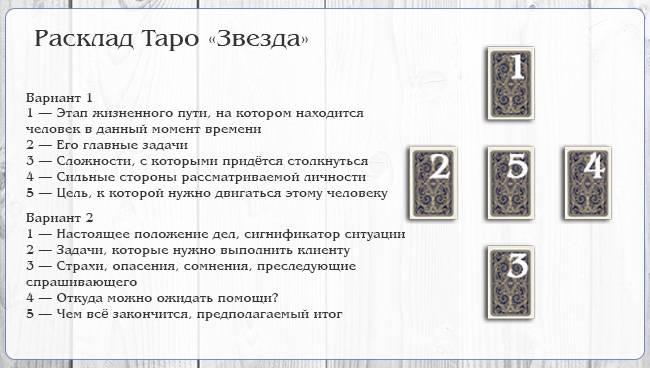 Подробное описание карт таро и их значения. как узнать по таро, есть ли соперница? женские карты таро