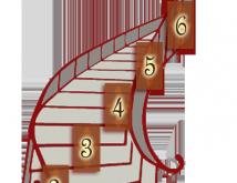 Расклад о повышении по службе на картах таро