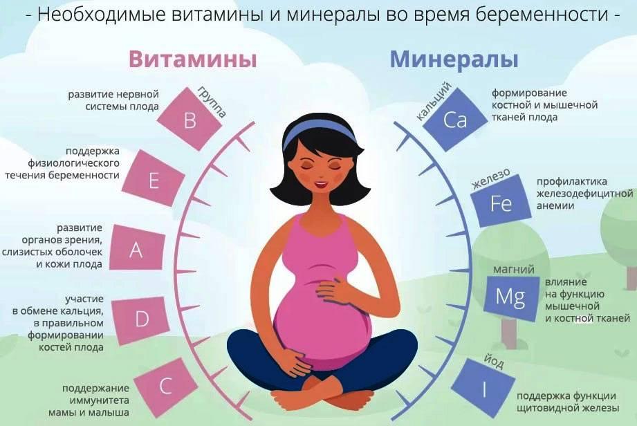 Как быстро забеременеть: народные средства, травы для зачатия и овуляции / mama66.ru