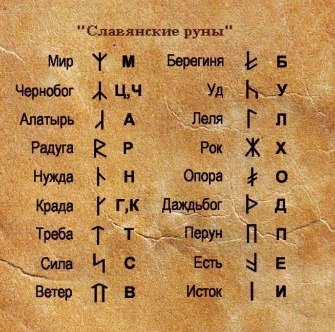 Кельтские символы, руны, тату, знаки: их значение, описание и толкование