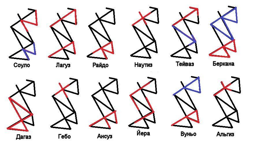 Как сделать руны своими руками