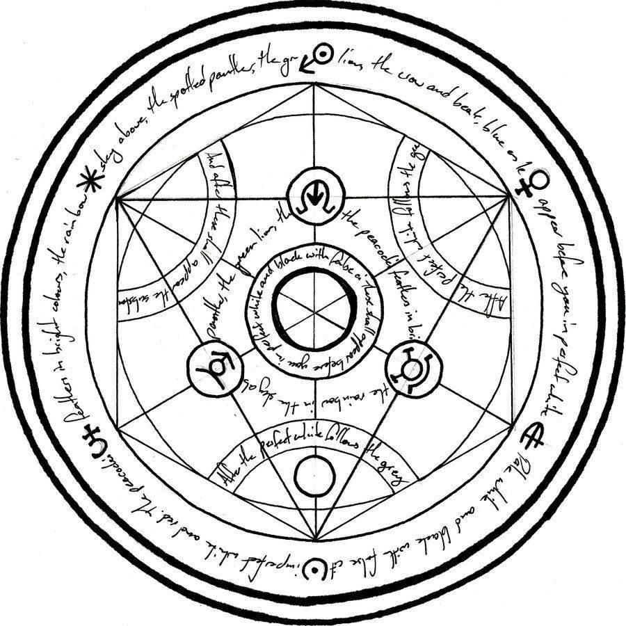 Алхимические элементы | магия в нас и вокруг нас вики | fandom