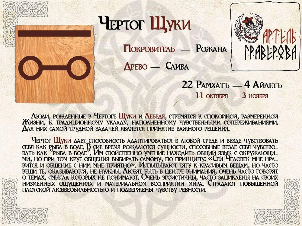 Славянский гороскоп чертогов по дате рождения