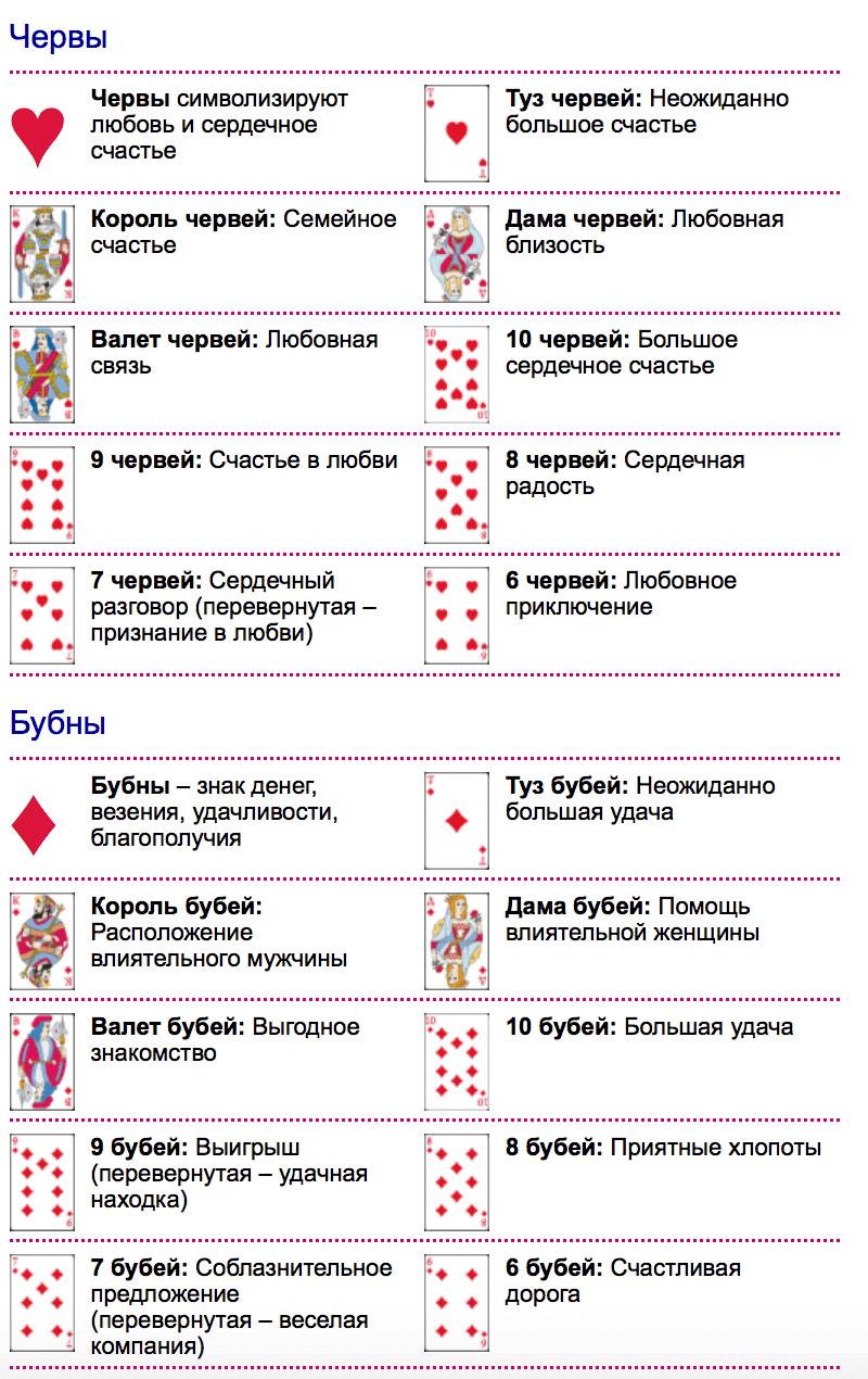 Гадания на картах онлайн русский способ гадание на картах на новый год и рождество