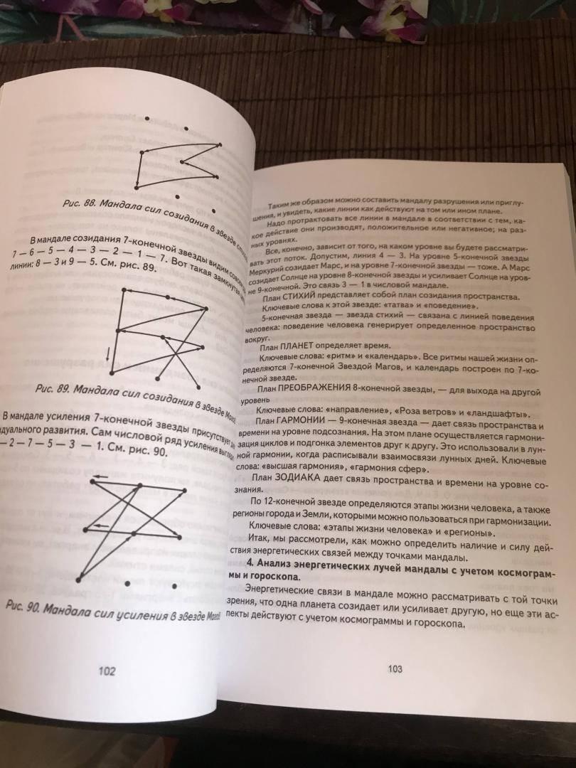 Нумеролог клара кузденбаева, ее методика расчета жизненного кода