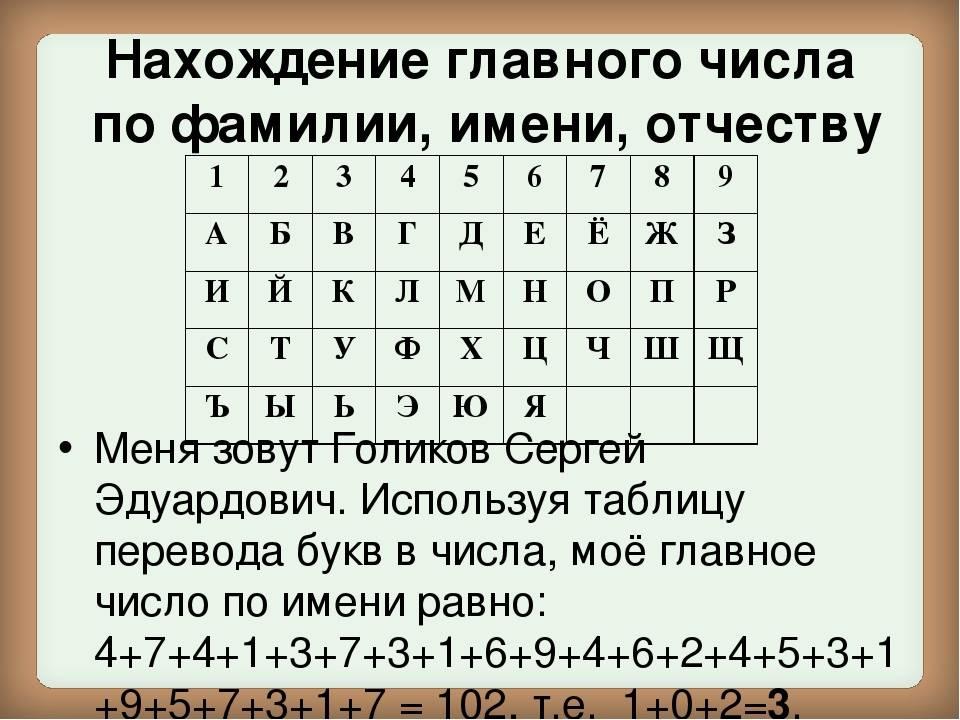 Число фамилии 9 - судьба человека по фамилии при помощи нумерологии