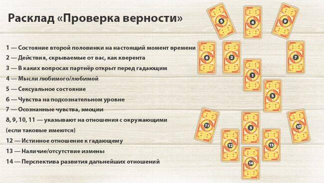 Как узнать изменяет ли муж: гадание на картах таро и игральных