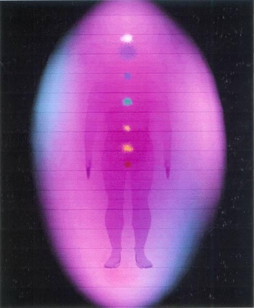 Аура человека: структура и цвета