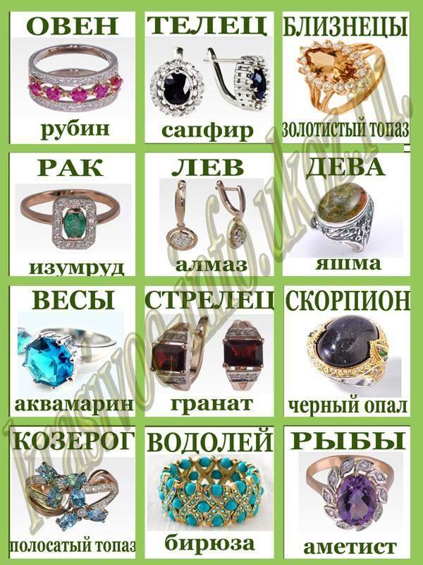 Какие камни подходят львам по знаку зодиака и гороскопу