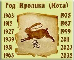 Козерог-кот (кролик) характеристика знака