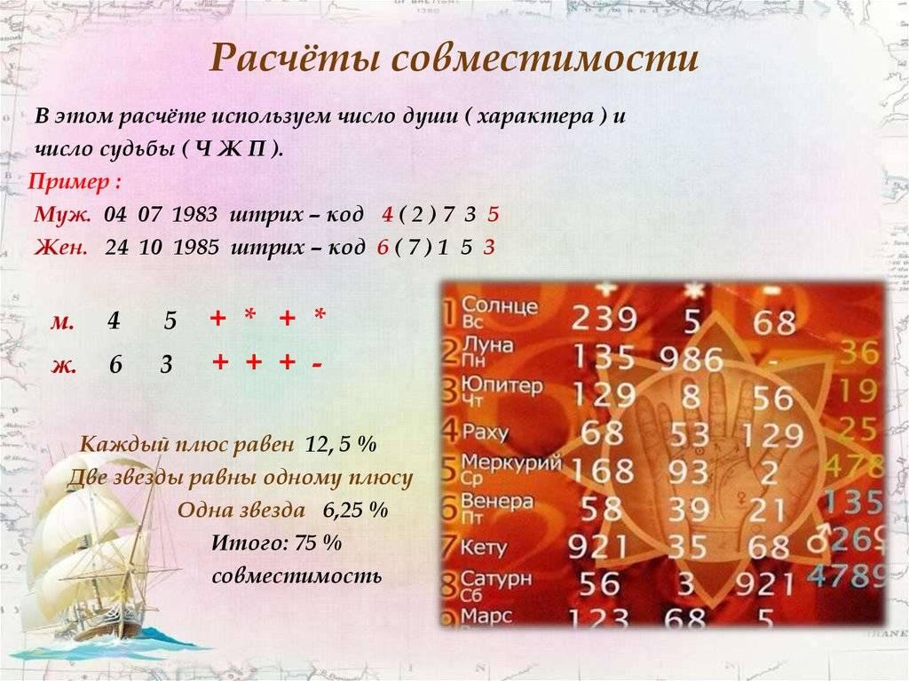 Как сложится судьба у тех, кто родился 7 числа?