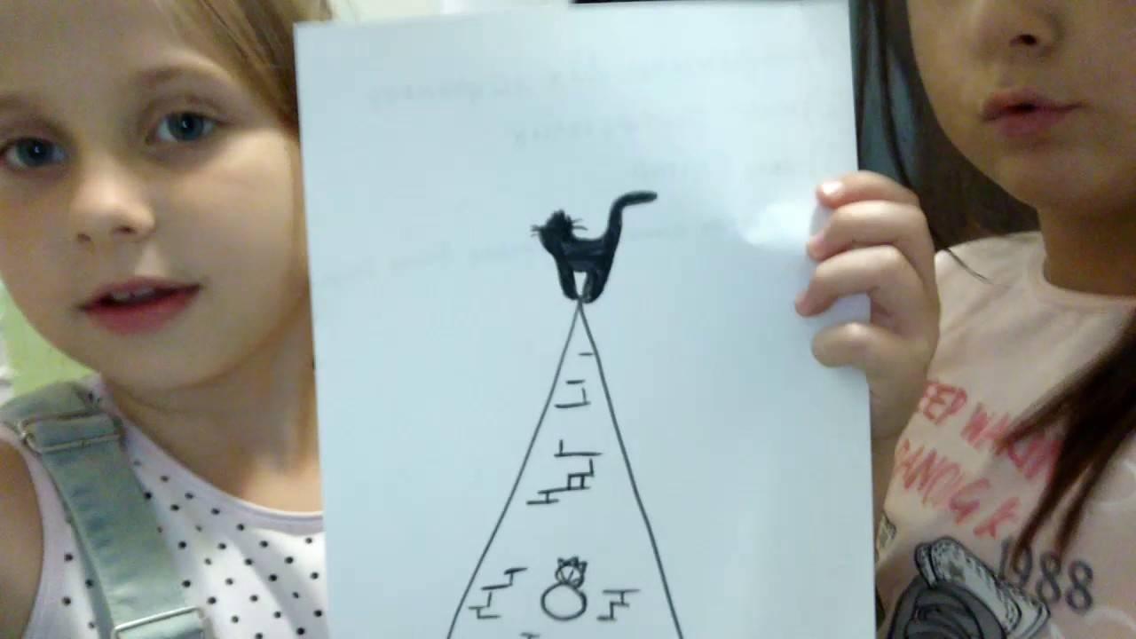 Как вызвать египетского кота, исполняющего желания: особенности ритуала, когда лучше проводить вызов (ночью или днем), как его завершить