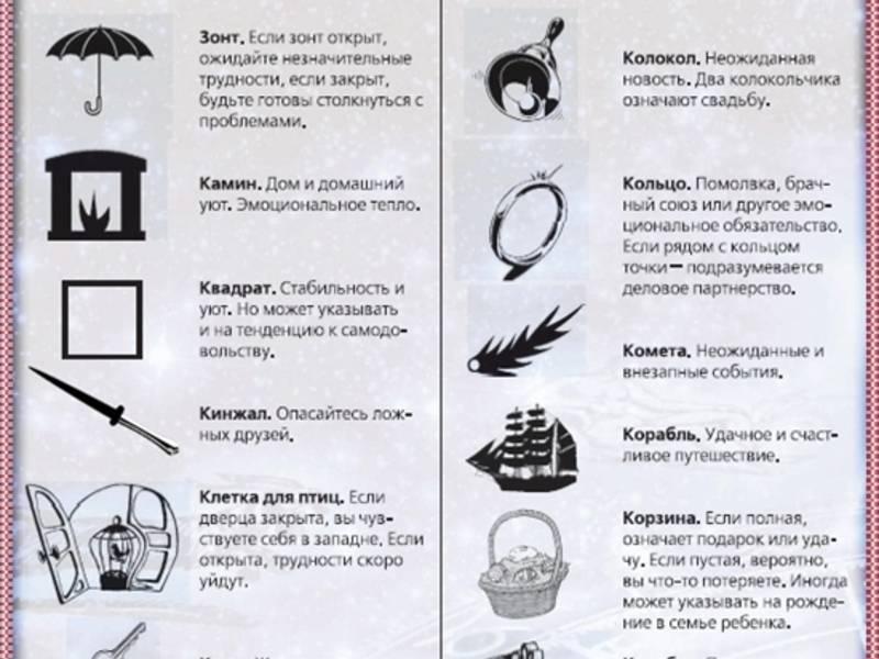 Гадание на воске: толкование фигур скорпиона и лебедя - расскажем
