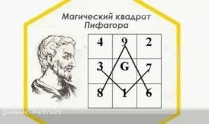 Персональный магический квадрат, который поможет исполнить желание