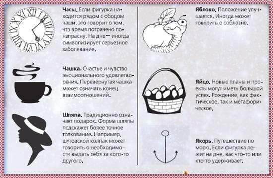 Гадание на кофейной гуще: сердце и его толкование в зависимости от формы и расположения