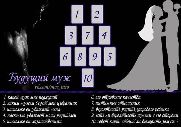 Гадание на картах на имя будущего муж гадание на картах играть онлайн бесплатно