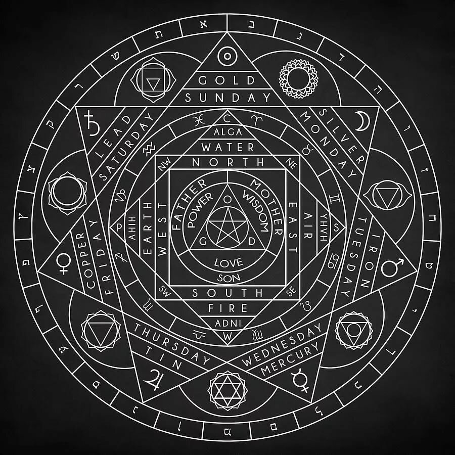Алхимия — википедия с видео // wiki 2