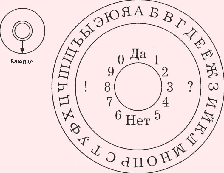 Что будет, если вызвать пушкина — правила спиритического сеанса
