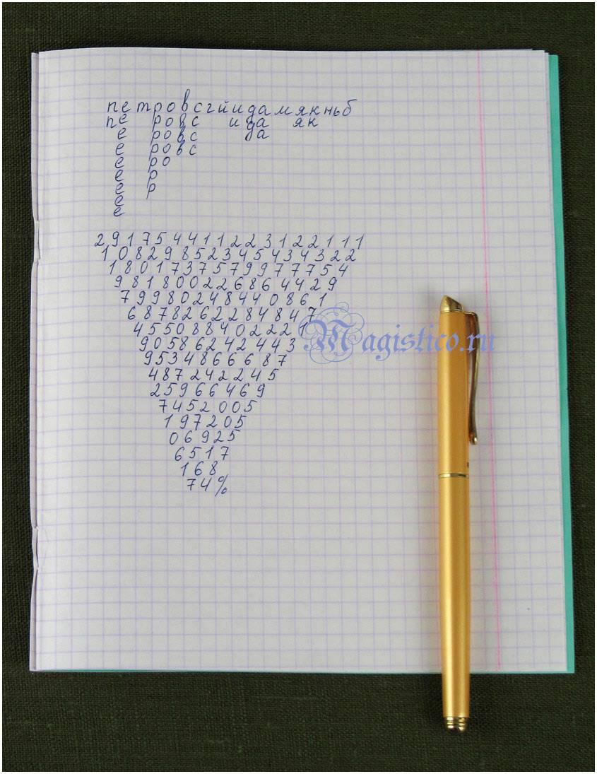 Гадание с бумагой и ручкой: на любовь, парня, будущее и отношения