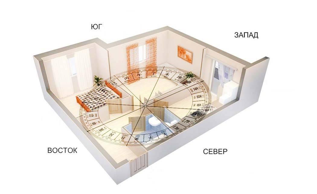 Интерьер по фен-шуй – основные правила расстановки мебели