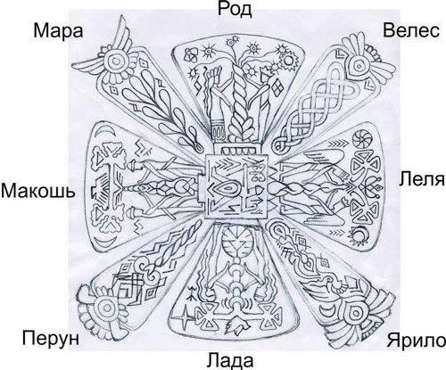 Славянский оберег крес