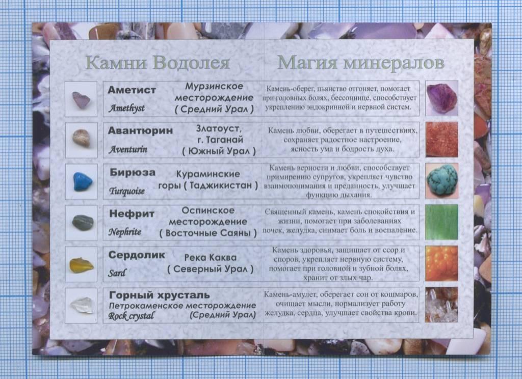 Какие камни подходят водолеям женщинам и мужчинам по знаку зодиака и гороскопу