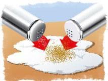 Заговор на рассорку читать на соль: разновидности