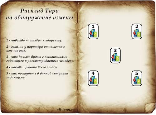 Magiaсhisel.ru: расклад «измена». виртуальное гадание на картах таро и рунах онлайн.