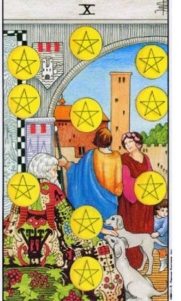 Что означает карта таро колесо фортуны?