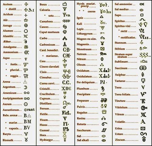 Что говорит алхимический гороскоп о вашей личности: интересные факты