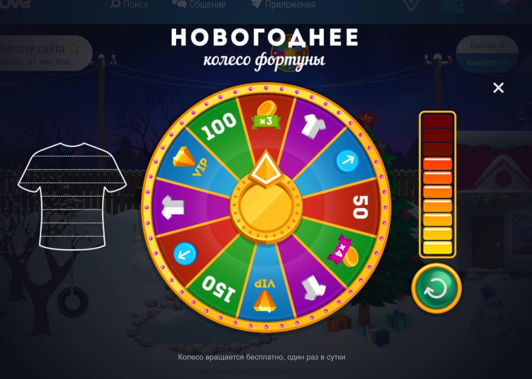 Гадание колесо фортуны онлайн бесплатно - дом солнца