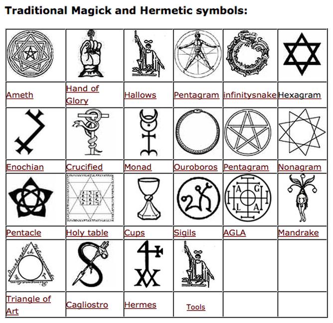 Магические знаки и символы: общая характеристика, сила и значение, сакральный и мистический смысл