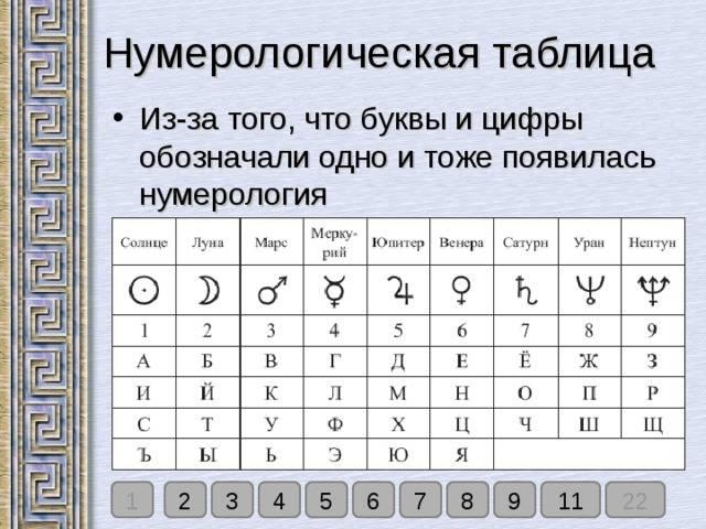 Нумерология автомобильных номеров: правила расчёта, пример