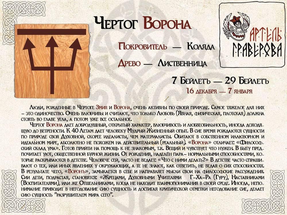 Майя: характеристика в славянском гороскопе
