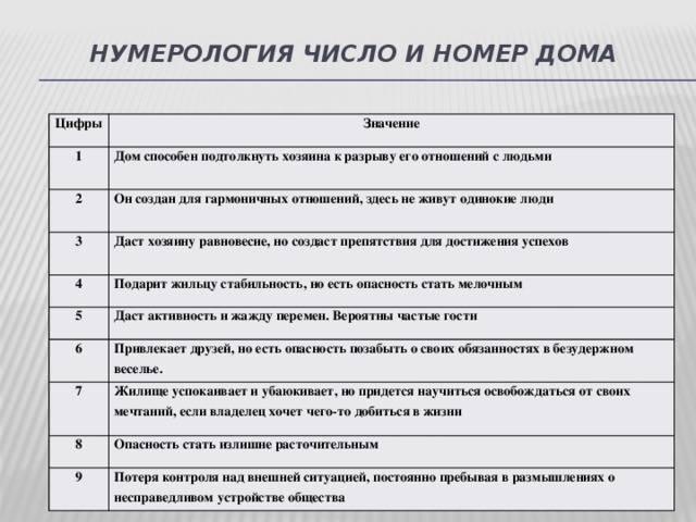 Домашняя нумерология