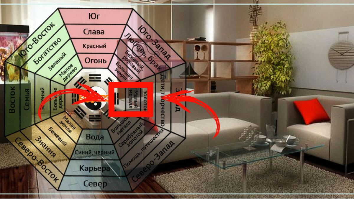 Фен-шуй ванной комнаты: на что обратить внимание