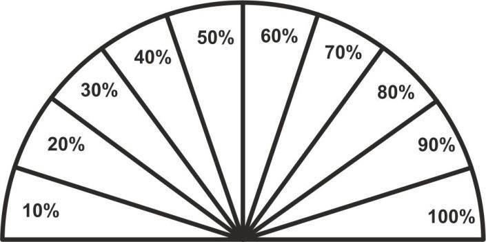 Гадание с помощью маятника или кольца на любимого и др, как сделать маятник, видео гадание с помощью маятника или кольца на любимого и др, как сделать маятник, видео