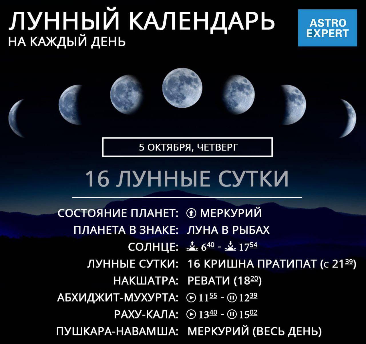 Лунный календарь - благоприятные дни для начинаний