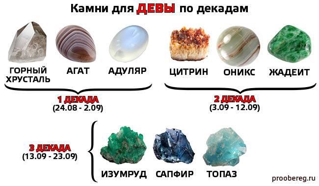 Камни для девы женщины по дате рождения: драгоценные и полудрагоценные, талисманы