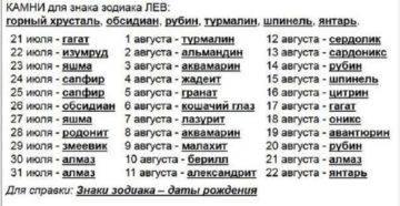 Какие камни подходят водолеям-женщинам. какие драгоценные камни подходят водолеям :: syl.ru