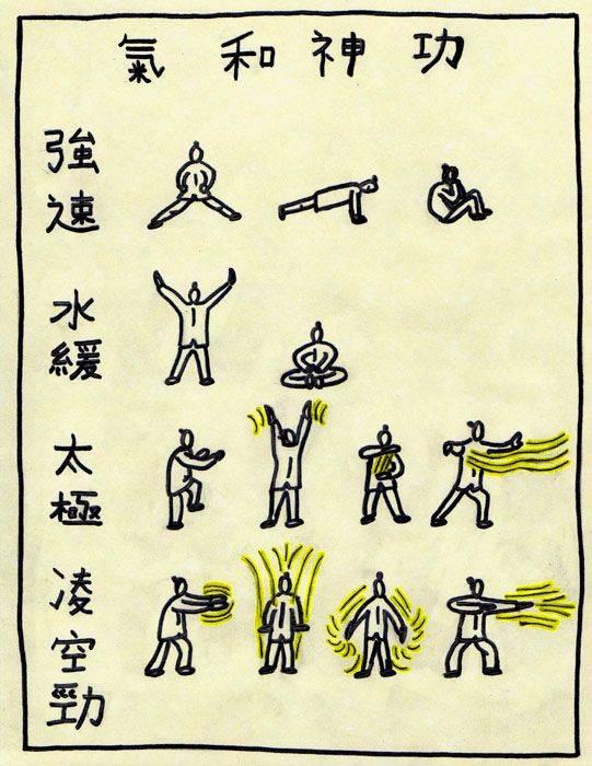Что такое колдовство — 3 способа овладеть магическими силами