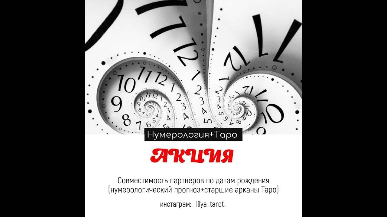 Magiachisel.ru: совместимость партнеров