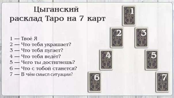 """Гадание таро на желание — расклад """"подкова"""""""