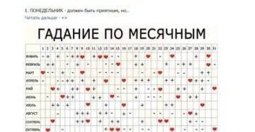 12 12 на часах - значение (ангельская нумерология)