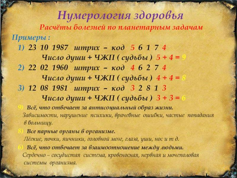 Нумерология имени и дате рождения: рассчитать онлайн
